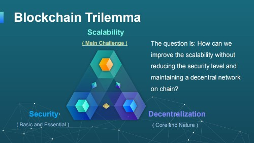 Solving The Bottleneck Of Blockchain And The Scalability Trilemma Through Sharding