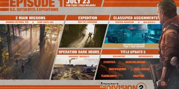The Division 2's Outskirts DLC Is Live With A Truly Massive Amount Of Skill Buffs