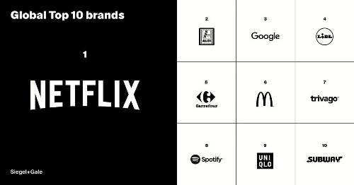 The Power Of Simplicity: What You Can Learn From Netflix And The Top 10 Simplest Brands