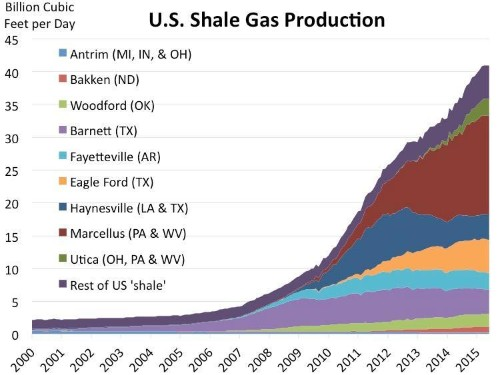 Fracking-Induced Earthquakes Generate Anxiety In The Public