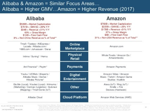 The State Of Tech In 3 Graphs: Artificial Intelligence, The Cloud And Your Money