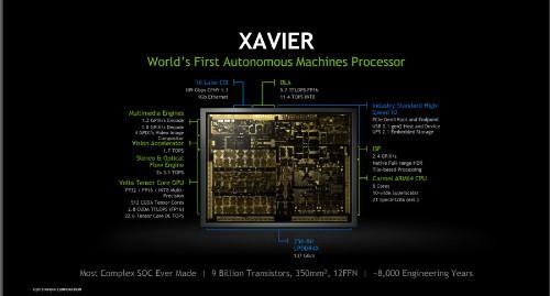 NVIDIA Reveals Xavier SOC Details