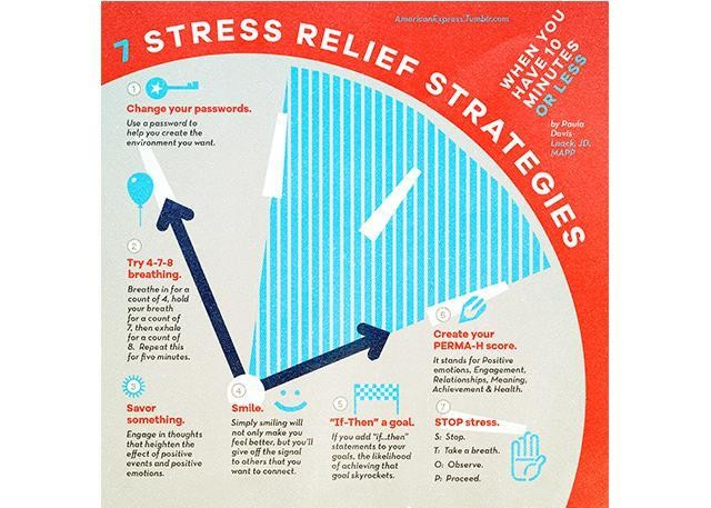 Try These Stress Relief Strategies When You Have 10 Minutes Or Less
