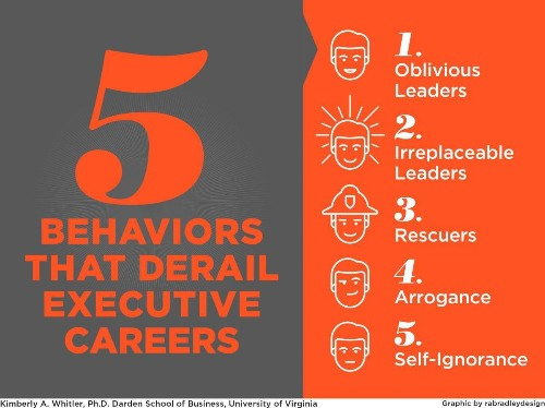 The 5 Behaviors That Derail Executive Careers