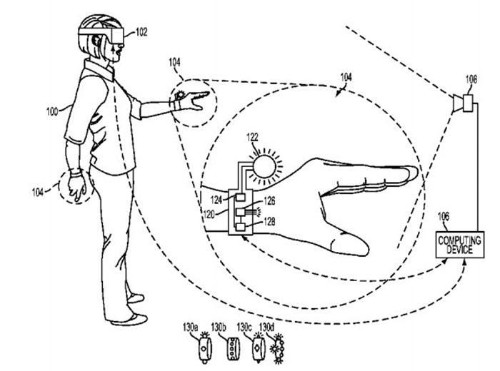 Sony Reveals Trick Up Its Sleeve For PlayStation VR In Recent Patent Filing