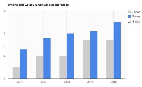 Radical Galaxy S6 May Be Ruined By Samsung Stupidity