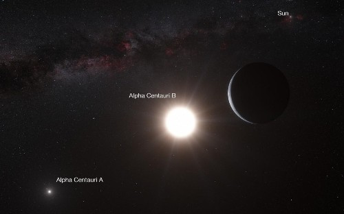 The Closest Star System To Ours Doesn't Have Any Planets (Yet), After All
