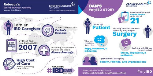 National Nonprofit Combats Stigma, Boosts Awareness Through Infographic Generator