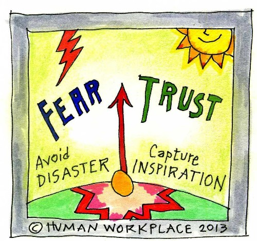 The Performance Management Hoax