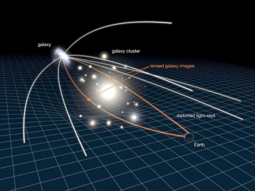 This Is Why Einstein Knew That Gravity Must Bend Light