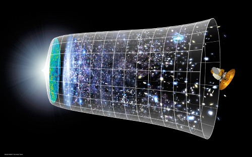 Can We Find Out Where The Big Bang Started?