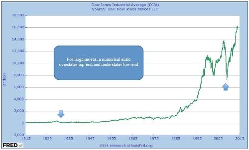 The Risk Behind Buffett's Advice