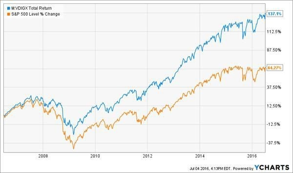 5 Stocks With 3% Yields and 335% Upside