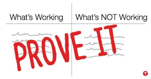 Do You Know What's Working? More Importantly, Can You Prove It?