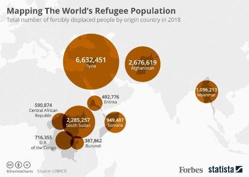The Top Origin Countries For Refugees In 2018 [Infographic]
