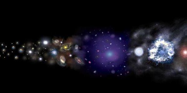 Was Dark Matter Really Created Before The Big Bang?