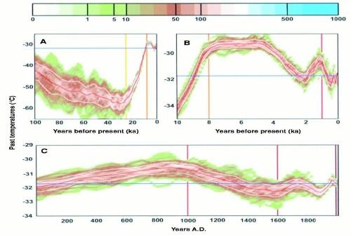Another Survey Of Meteorologists Undercuts Climate Alarmism