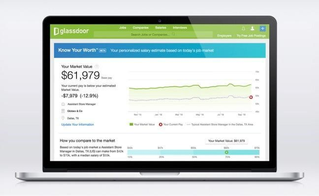 Are You Being Paid Fairly? Glassdoor Launches A New Tool To Help You Find Out