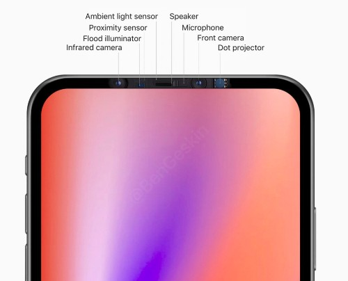 Apple Tipster Claims To Have All-New 2020 iPhone Design
