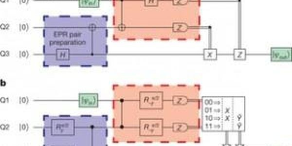 The First Quantum Teleportation In A Computer Chip