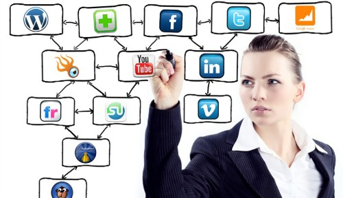 How A Small Business Can Automate Social Media And PR