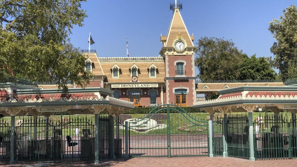 California Releases Theme Park Guidelines—But Disneyland Isn't Reopening Anytime Soon