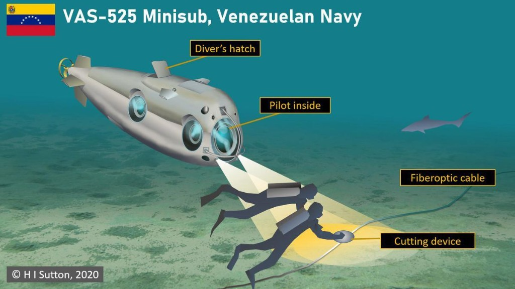 Venezuela's New Submarine Could Threaten U.S. Internet Cables