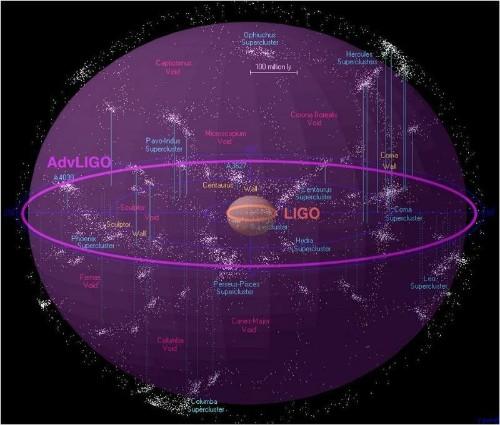 Advanced LIGO Just Got More Advanced Thanks To An All-New Quantum Enhancement