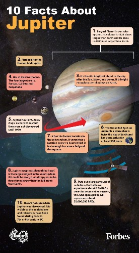 10 Facts About The Giant Planet, Jupiter [Infographic]