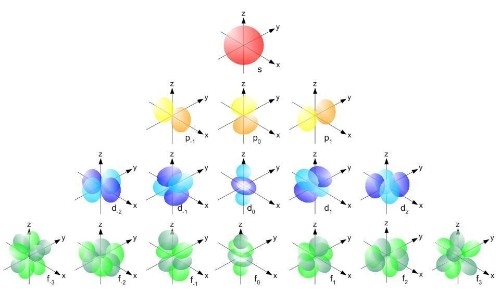 Ask Ethan: What Is The Fine Structure Constant And Why Does It Matter?
