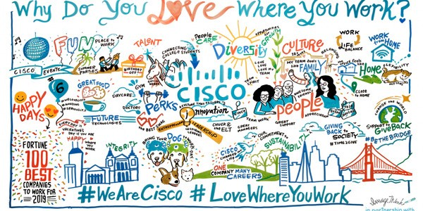 Cisco Leans Into People And Culture At Its 2019 Customer And Partner Event, Cisco Live