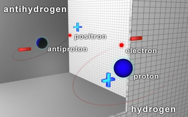 Why Doesn't Antimatter Anti-Gravitate?