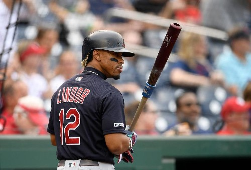 The Cleveland Indians' Five Biggest Off-Season Issues