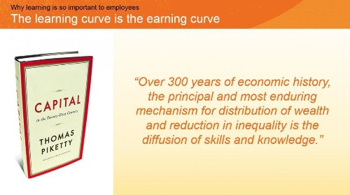 The Learning Curve Is The Earning Curve
