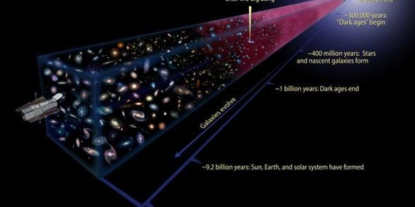Ask Ethan: How Sure Are We That The Universe Is 13.8 Billion Years Old?