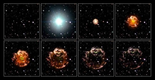 These Are The 6 Different Ways To Make A Supernova