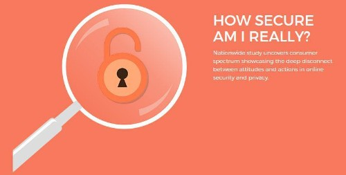 How Men And Women Differ In Their Approach To Online Privacy And Security