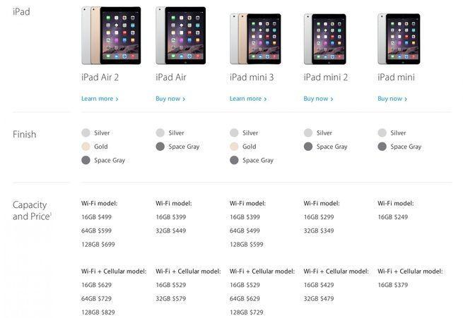 All 56 iPad options