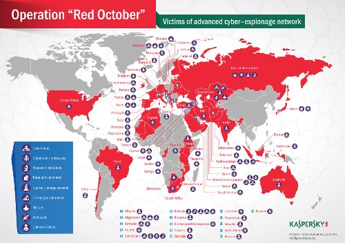 Kaspersky Lab Names This Year's Top Cyber Security Threats