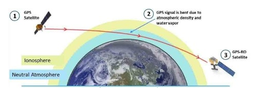 PlanetiQ Announces Successful Test Of Its GPS Weather Forecasting