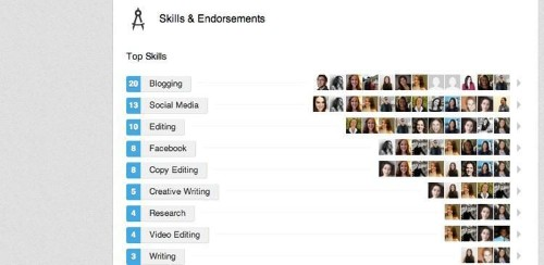 Do LinkedIn Endorsements Really Matter?
