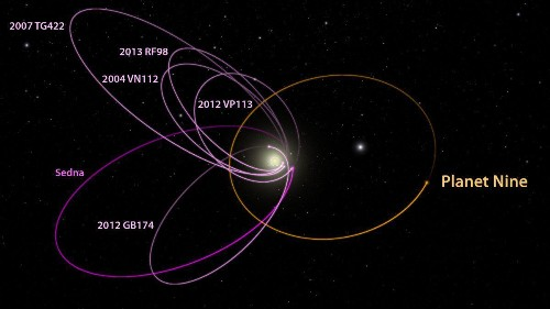 Crowdsourced Science Finds Four Candidates For Planet Nine