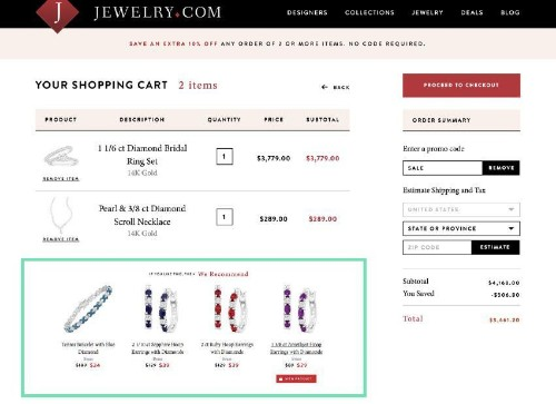 Machine Learning: Jewelry.Com Drove Revenue +39% By Personalizing Its Homepage Recommendations