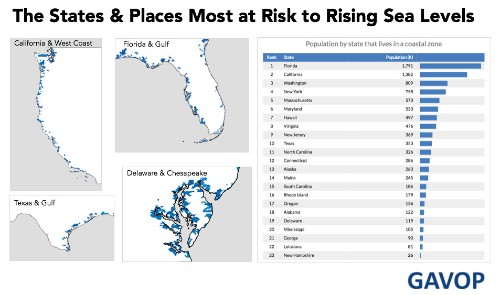 The High Risk Places in America for Global Warming Flooding
