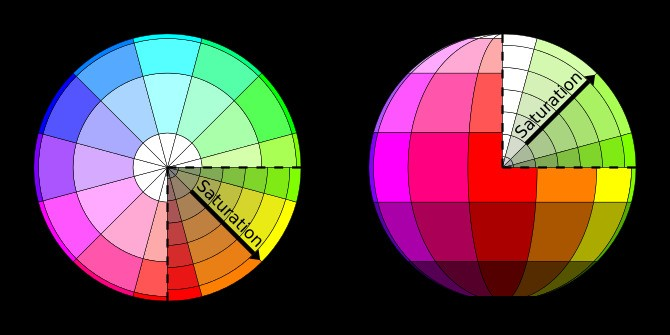 Understanding Color: It Can Be Confusing For Many