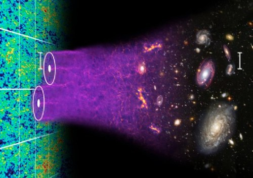 Three Astrophysicists Reveal Structure Of Universe To Win The 2019 Nobel Prize