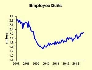 Quits Are Up: 7 Employee Retention Strategies Your Company Must Have