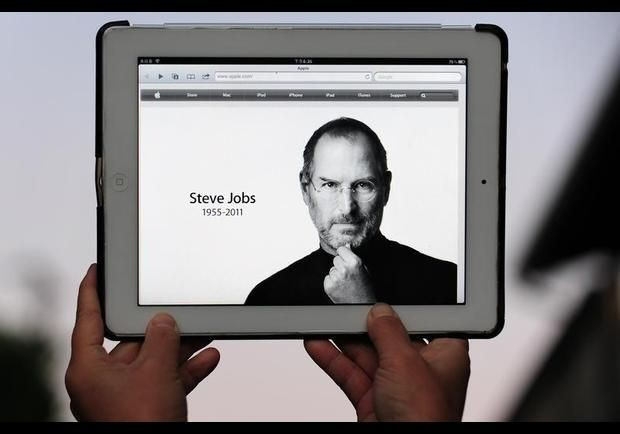 iPad: $1.50 per year