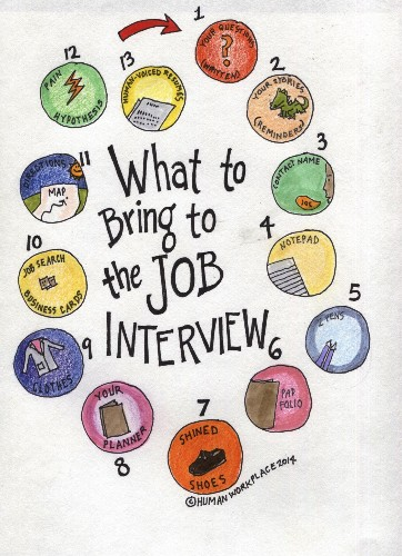 What To Bring To The Job Interview