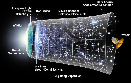 How Long Has The Universe Been Accelerating?